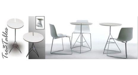 Tre3 Tables