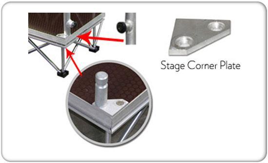 stage corner plate