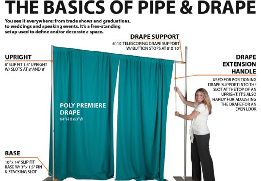 Pipe and Drape Basics