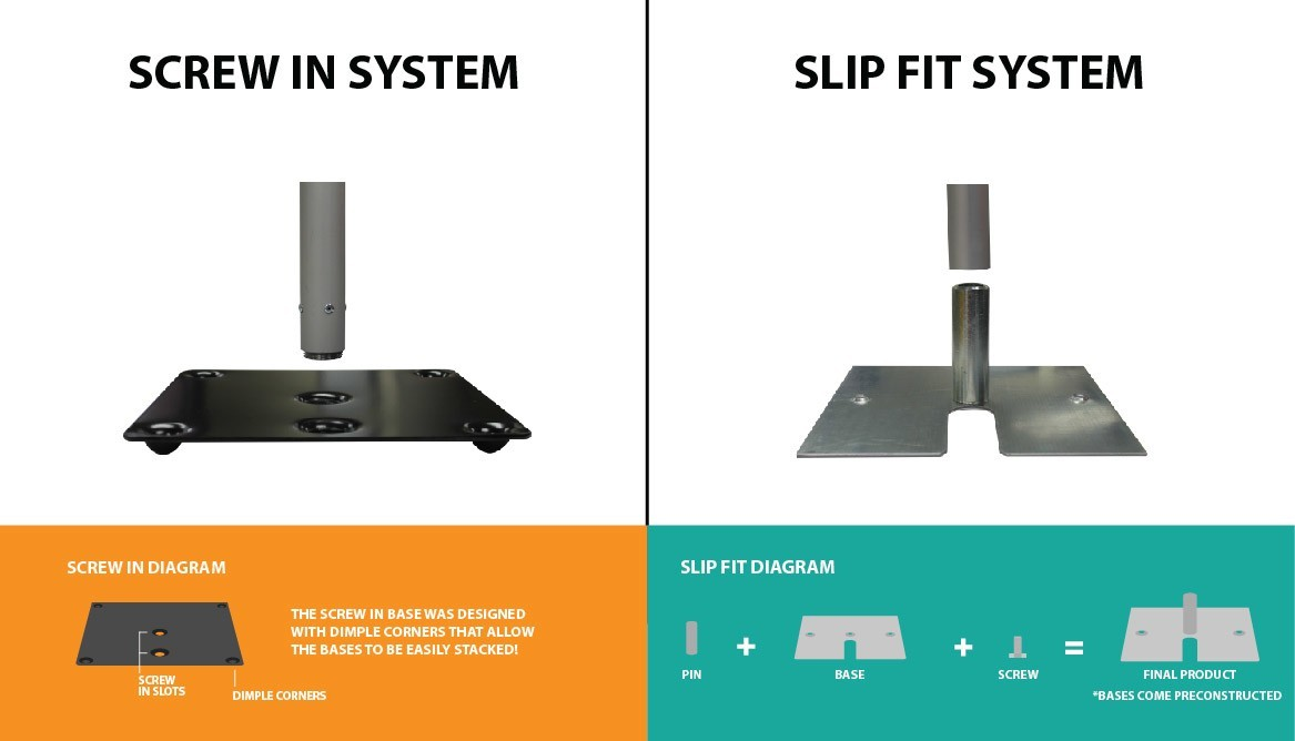 screw in vs slip fit