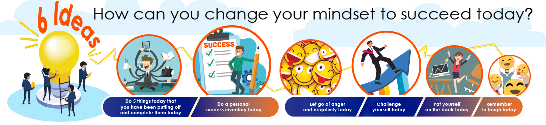 change mindset to succeed today